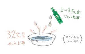 リンス洗顔 使い方 ジェル乳液 アルファピニ28 モイスチャージェル